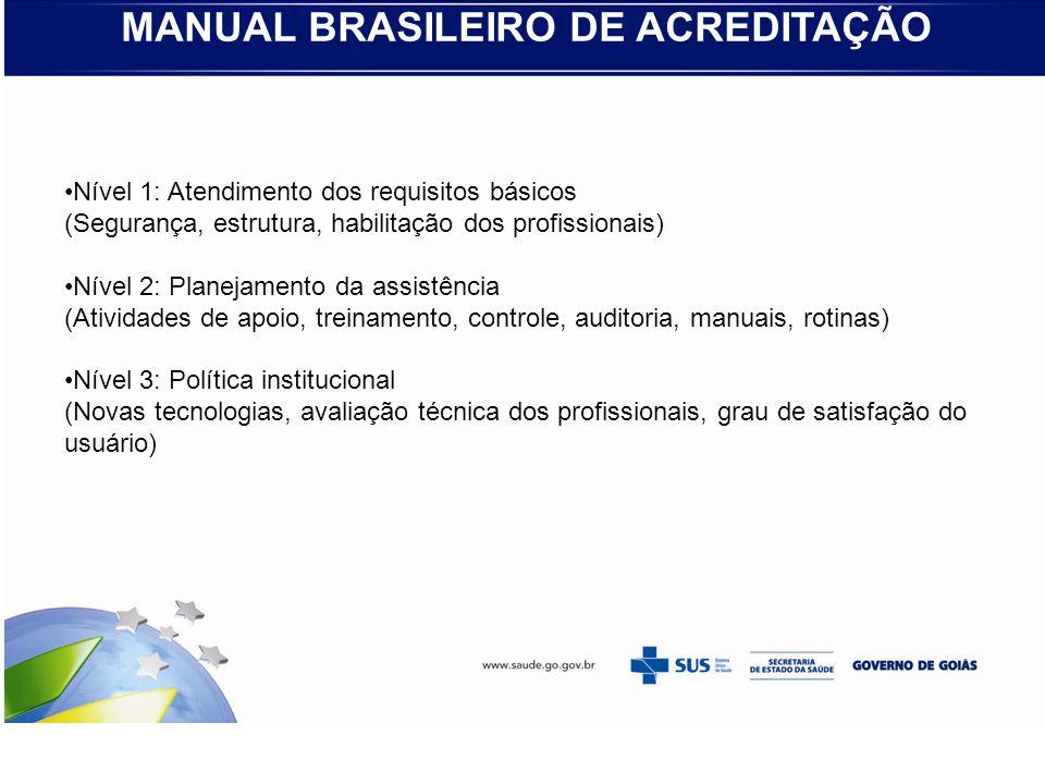 MANUAL BRASILEIRO DE ACREDITAÇÃO Nível 1: Atendimento dos requisitos básicos (Segurança, estrutura, habilitação dos profissionais) Nível 2: Planejamen