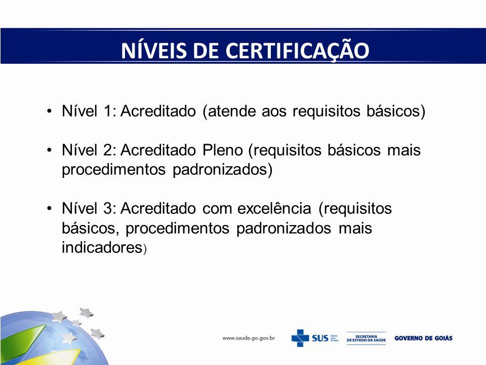 NÍVEIS DE CERTIFICAÇÃO Nível 1: Acreditado (atende aos requisitos básicos) Nível 2: Acreditado Pleno (requisitos básicos mais procedimentos padronizad