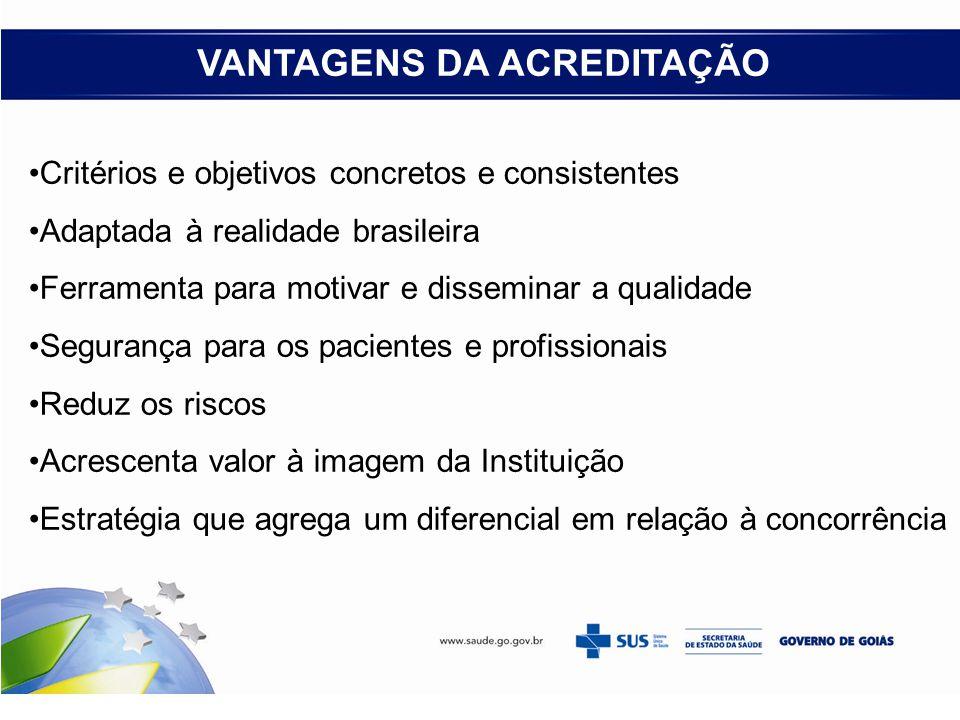 VANTAGENS DA ACREDITAÇÃO Critérios e objetivos concretos e consistentes Adaptada à realidade brasileira Ferramenta para motivar e disseminar a qualida