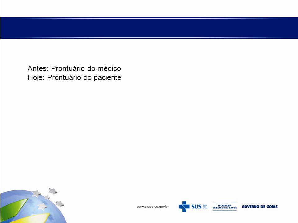 Antes: Prontuário do médico Hoje: Prontuário do paciente