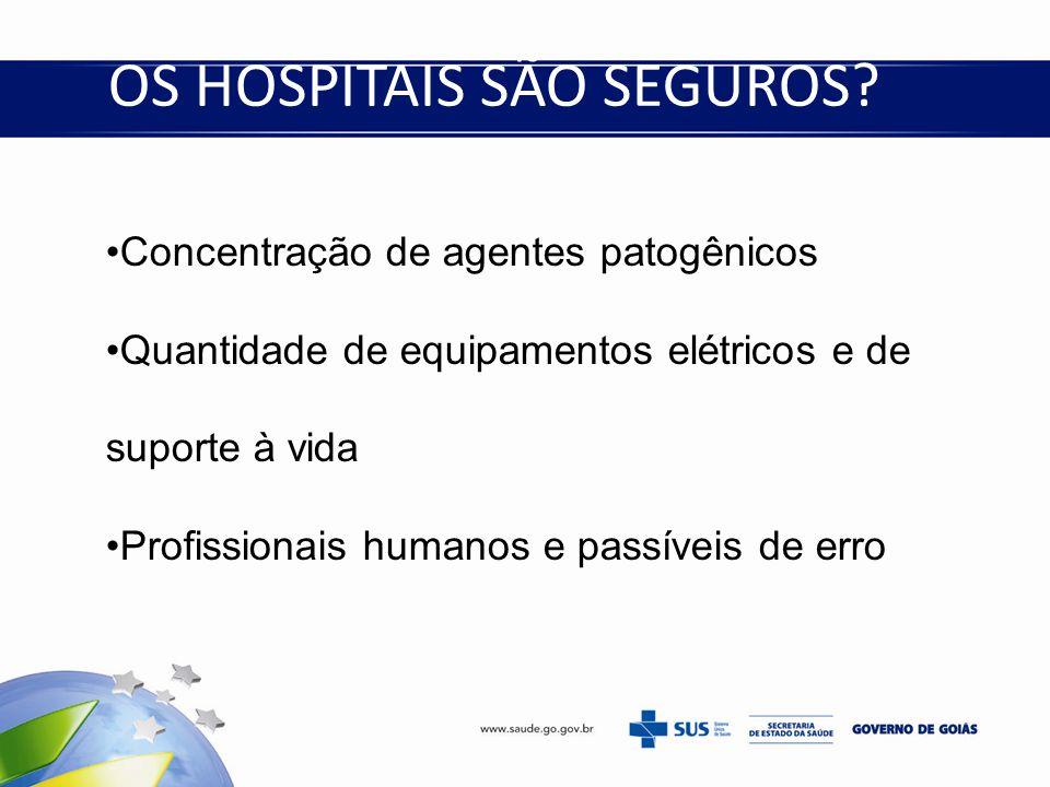 OS HOSPITAIS SÃO SEGUROS? Concentração de agentes patogênicos Quantidade de equipamentos elétricos e de suporte à vida Profissionais humanos e passíve