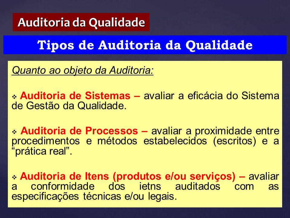 Tipos de Auditoria da Qualidade Auditoria da Qualidade Quanto ao objeto da Auditoria:  Auditoria de Sistemas – avaliar a eficácia do Sistema de Gestã