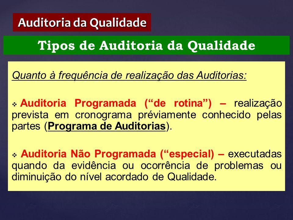 """Tipos de Auditoria da Qualidade Auditoria da Qualidade Quanto à frequência de realização das Auditorias:  Auditoria Programada (""""de rotina"""") – realiz"""