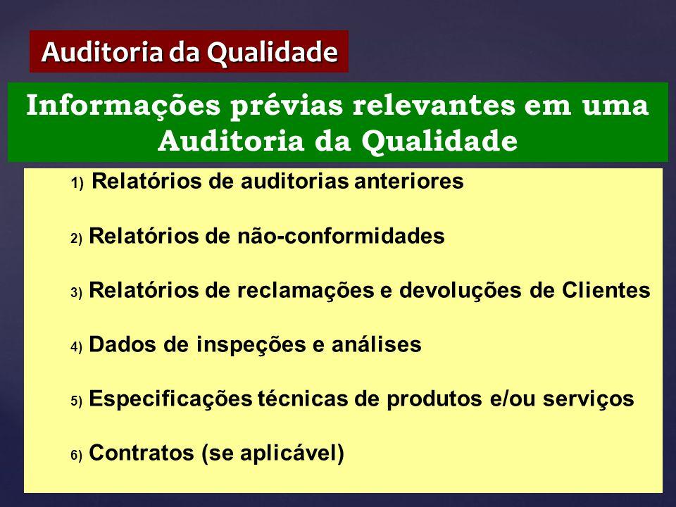 Informações prévias relevantes em uma Auditoria da Qualidade Auditoria da Qualidade 1) Relatórios de auditorias anteriores 2) Relatórios de não-confor