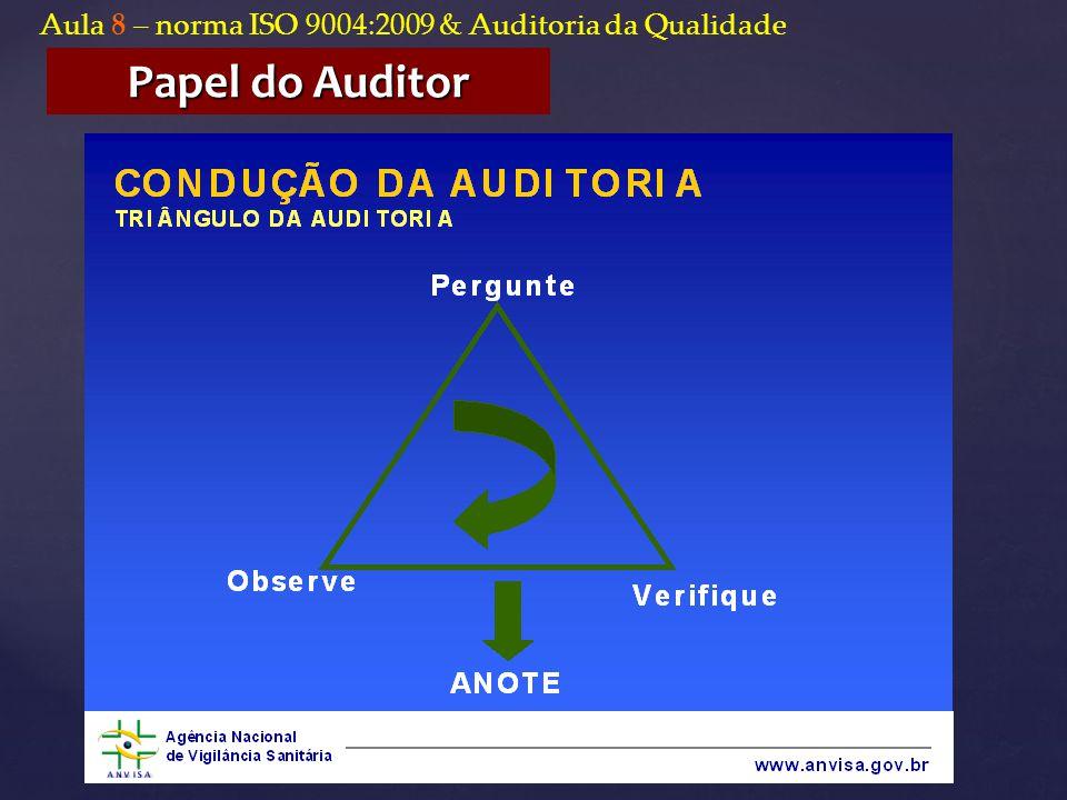 Papel do Auditor Aula 8 – norma ISO 9004:2009 & Auditoria da Qualidade