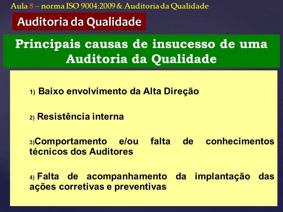 Principais causas de insucesso de uma Auditoria da Qualidade Auditoria da Qualidade 1) Baixo envolvimento da Alta Direção 2) Resistência interna 3) Co