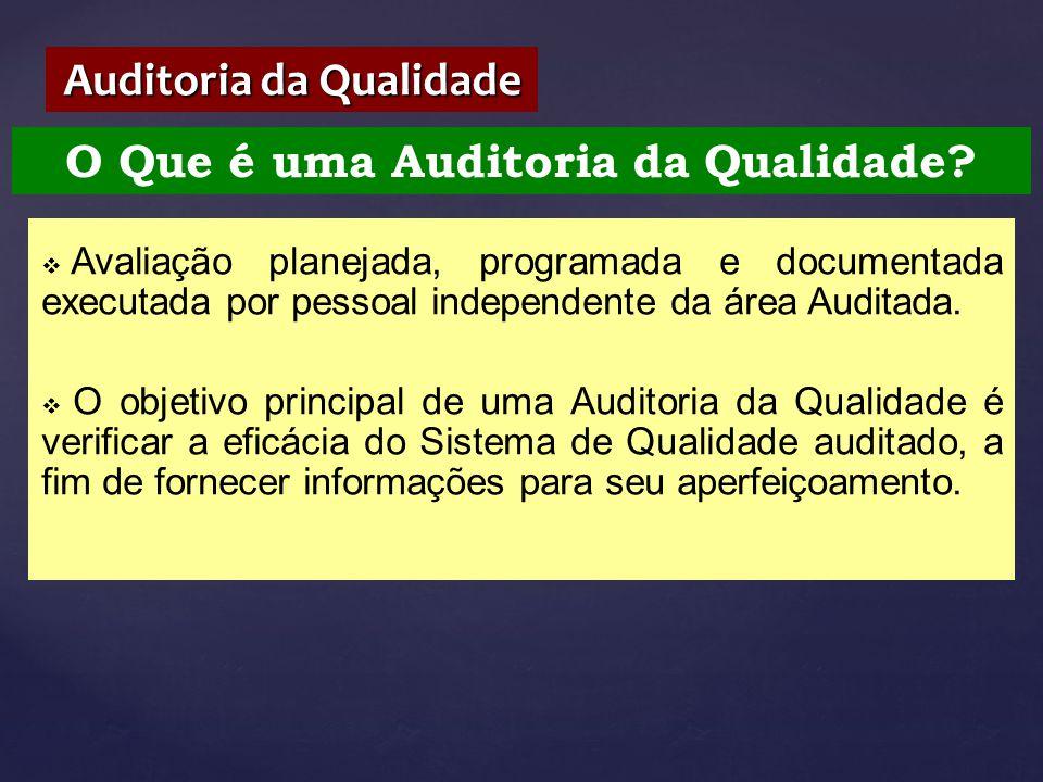 O Que é uma Auditoria da Qualidade? Auditoria da Qualidade  Avaliação planejada, programada e documentada executada por pessoal independente da área