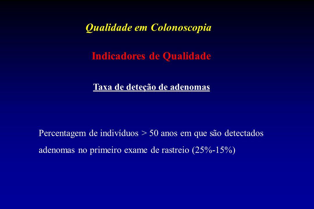 Qualidade em Colonoscopia Indicadores de Qualidade Taxa de deteção de adenomas Percentagem de indivíduos > 50 anos em que são detectados adenomas no primeiro exame de rastreio (25%-15%)