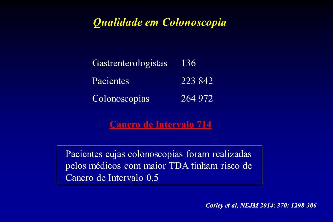 Qualidade em Colonoscopia Gastrenterologistas136 Pacientes223 842 Colonoscopias264 972 Cancro de Intervalo 714 Pacientes cujas colonoscopias foram realizadas pelos médicos com maior TDA tinham risco de Cancro de Intervalo 0,5 Corley et al, NEJM 2014: 370: 1298-306