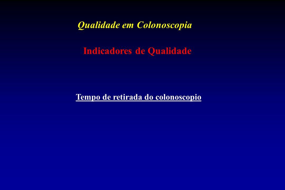 Qualidade em Colonoscopia Indicadores de Qualidade Tempo de retirada do colonoscopio
