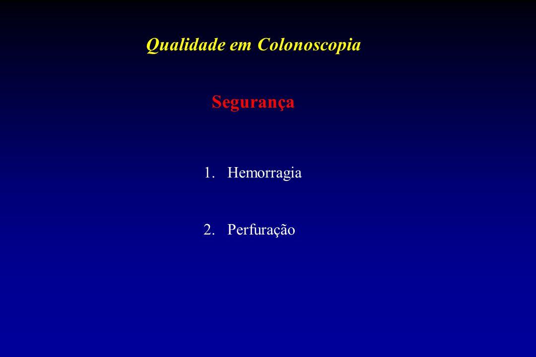 Qualidade em Colonoscopia Segurança 1.Hemorragia 2.Perfuração