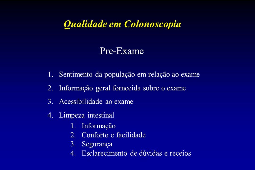 Qualidade em Colonoscopia Pre-Exame 1.Sentimento da população em relação ao exame 2.Informação geral fornecida sobre o exame 3.Acessibilidade ao exame 4.Limpeza intestinal 1.Informação 2.Conforto e facilidade 3.Segurança 4.Esclarecimento de dúvidas e receios