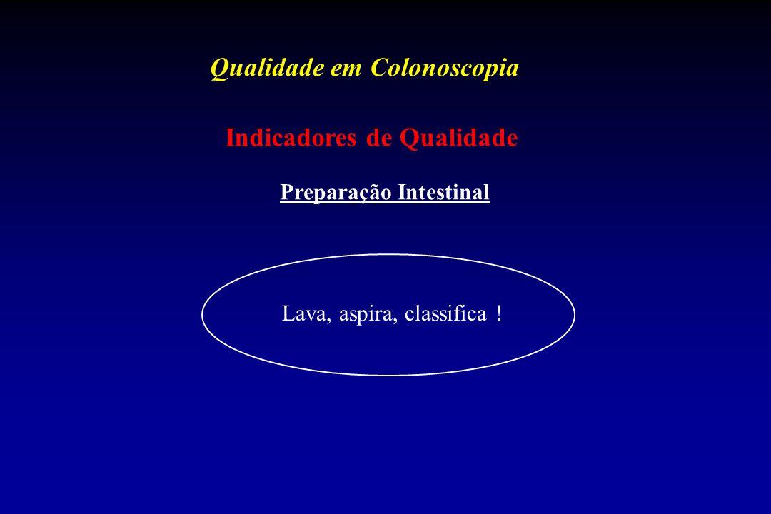 Qualidade em Colonoscopia Indicadores de Qualidade Preparação Intestinal Lava, aspira, classifica !