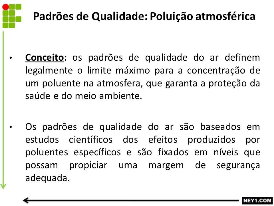 Padrões de Qualidade: Poluição atmosférica Conceito: os padrões de qualidade do ar definem legalmente o limite máximo para a concentração de um poluen