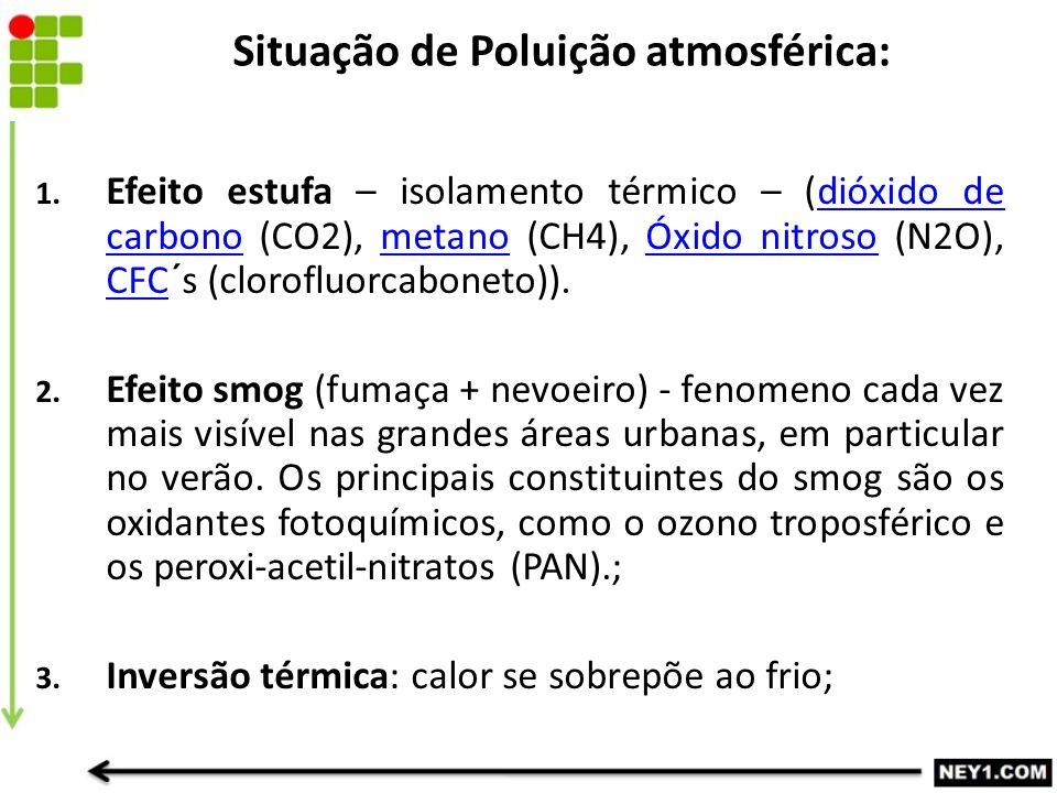 1. Efeito estufa – isolamento térmico – (dióxido de carbono (CO2), metano (CH4), Óxido nitroso (N2O), CFC´s (clorofluorcaboneto)).dióxido de carbonome