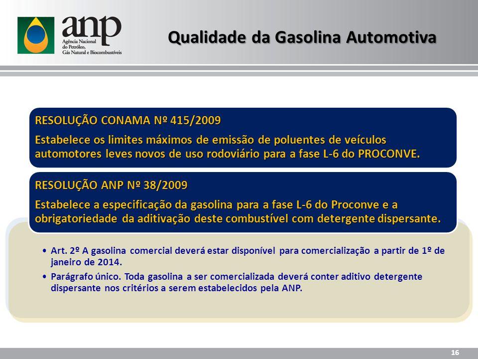 16 RESOLUÇÃO CONAMA Nº 415/2009 Estabelece os limites máximos de emissão de poluentes de veículos automotores leves novos de uso rodoviário para a fas
