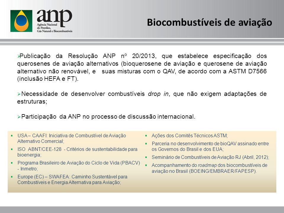 Biocombustíveis de aviação  Publicação da Resolução ANP nº 20/2013, que estabelece especificação dos querosenes de aviação alternativos (bioquerosene de aviação e querosene de aviação alternativo não renovável, e suas misturas com o QAV, de acordo com a ASTM D7566 (inclusão HEFA e FT).