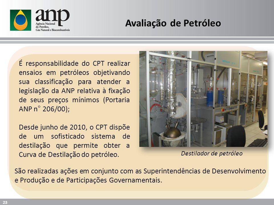 É responsabilidade do CPT realizar ensaios em petróleos objetivando sua classificação para atender a legislação da ANP relativa à fixação de seus preços mínimos (Portaria ANP n° 206/00); Desde junho de 2010, o CPT dispõe de um sofisticado sistema de destilação que permite obter a Curva de Destilação do petróleo.