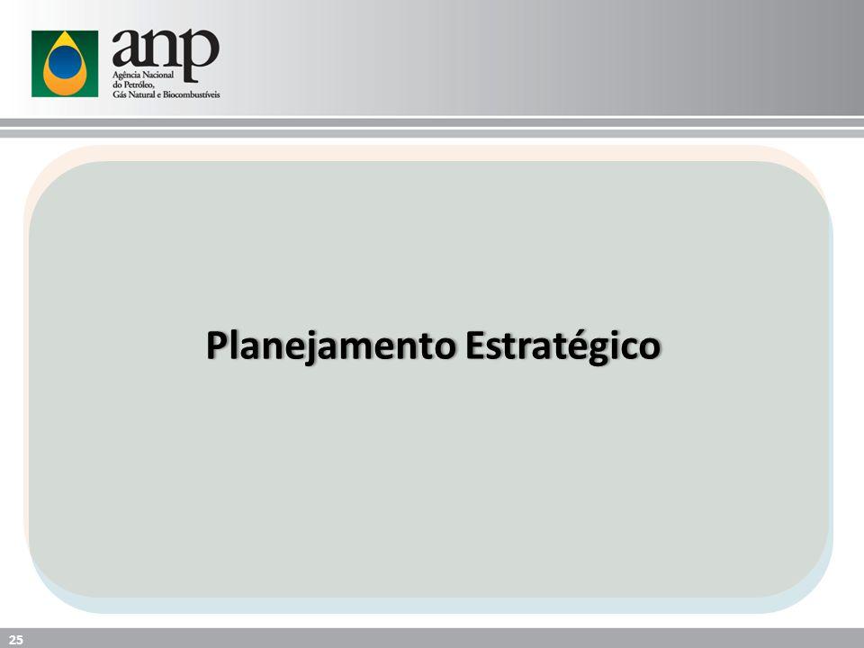 Planejamento EstratégicoPlanejamento Estratégico 25