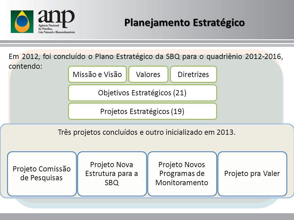 Em 2012, foi concluído o Plano Estratégico da SBQ para o quadriênio 2012-2016, contendo: Missão e Visão Objetivos Estratégicos (21) Projetos Estratégicos (19) ValoresDiretrizes Planejamento Estratégico Três projetos concluídos e outro inicializado em 2013.