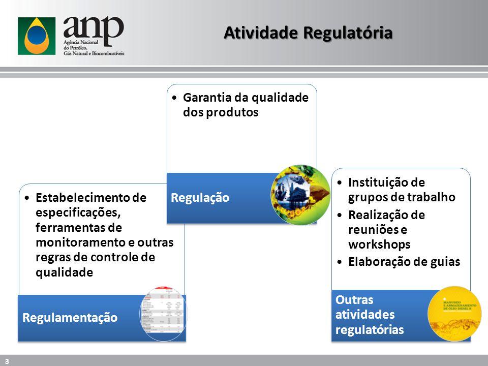 Estabelecimento de especificações, ferramentas de monitoramento e outras regras de controle de qualidade Regulamentação Garantia da qualidade dos prod