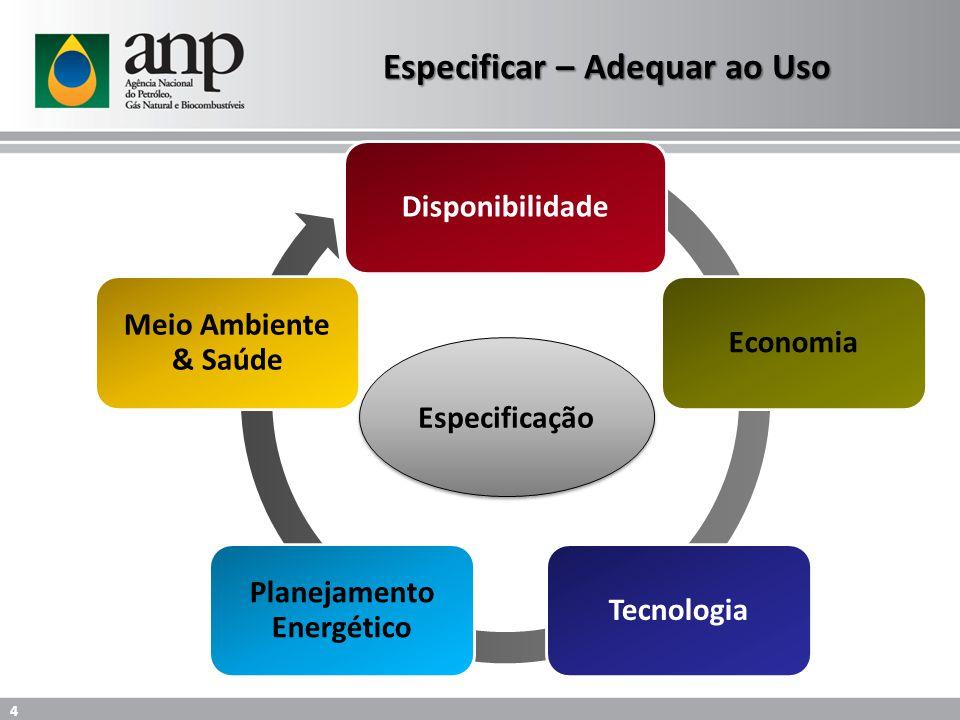 DisponibilidadeEconomiaTecnologia Planejamento Energético Meio Ambiente & Saúde Especificar – Adequar ao Uso Especificação 4