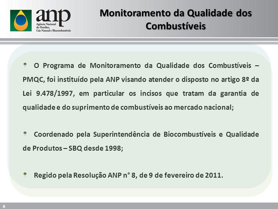 O Programa de Monitoramento da Qualidade dos Combustíveis – PMQC, foi instituído pela ANP visando atender o disposto no artigo 8º da Lei 9.478/1997, em particular os incisos que tratam da garantia de qualidade e do suprimento de combustíveis ao mercado nacional; Coordenado pela Superintendência de Biocombustíveis e Qualidade de Produtos – SBQ desde 1998; Regido pela Resolução ANP n° 8, de 9 de fevereiro de 2011.