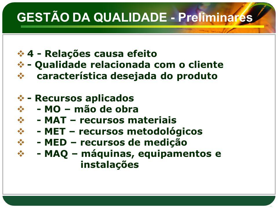 GESTÃO DA QUALIDADE - Preliminares  4 - Relações causa efeito  - Qualidade relacionada com o cliente  característica desejada do produto  - Recurs