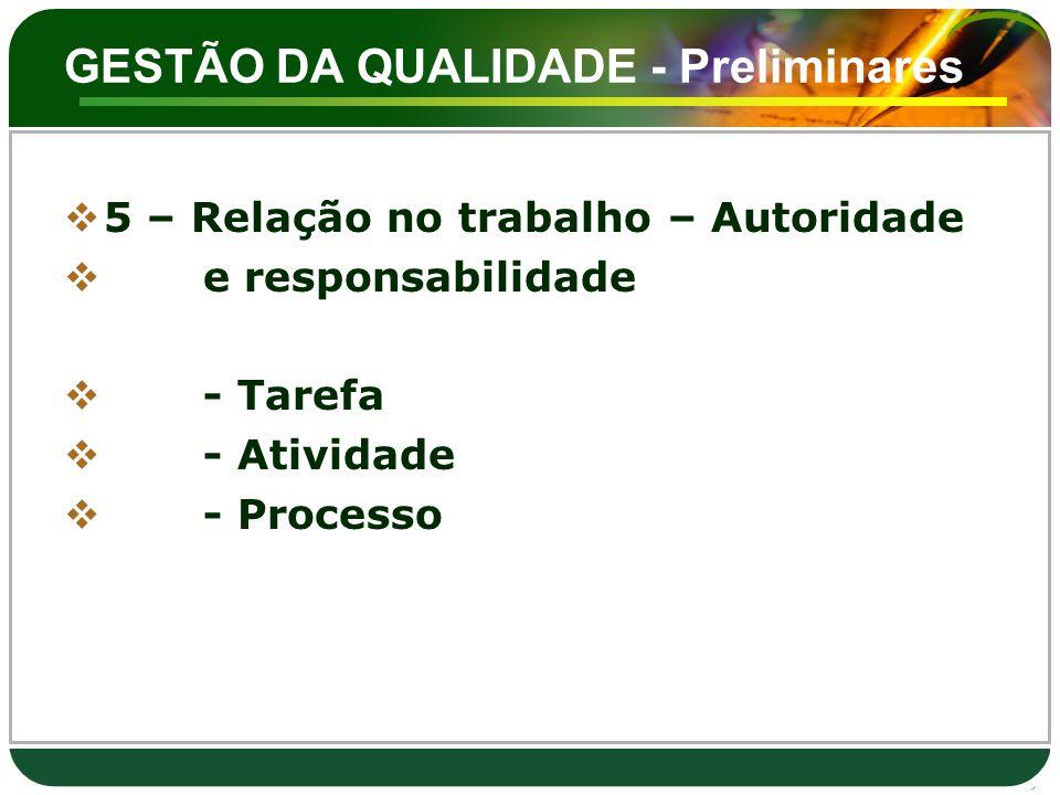 GESTÃO DA QUALIDADE - Preliminares  5 – Relação no trabalho – Autoridade  e responsabilidade  - Tarefa  - Atividade  - Processo