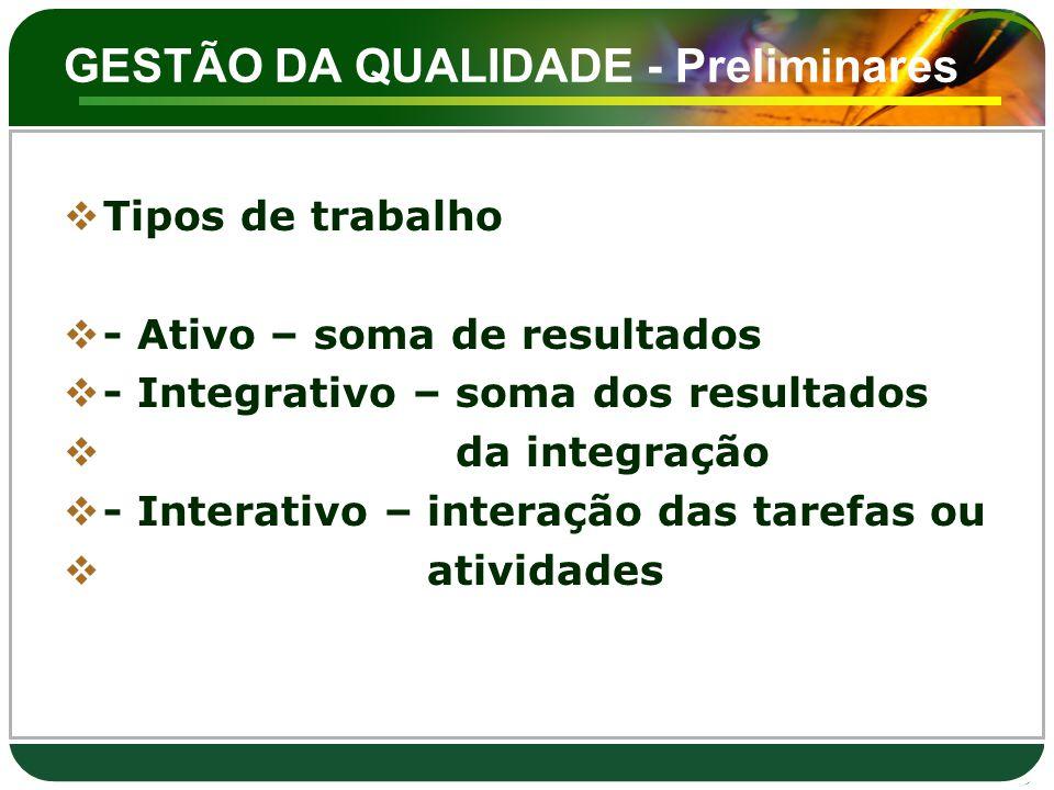 GESTÃO DA QUALIDADE - Preliminares  Tipos de trabalho  - Ativo – soma de resultados  - Integrativo – soma dos resultados  da integração  - Intera