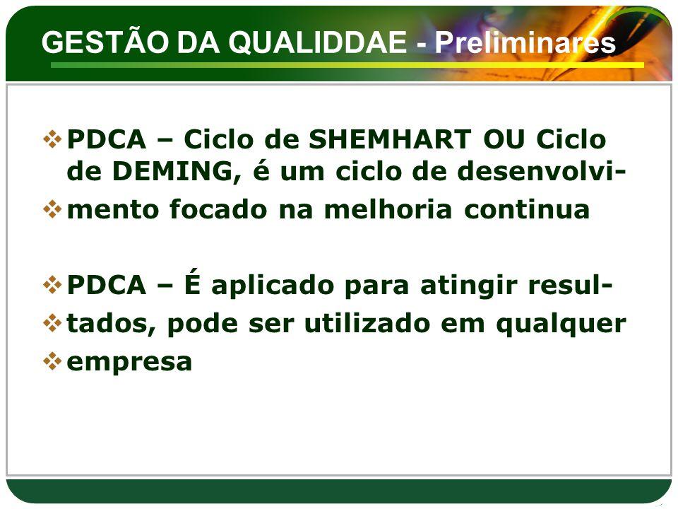 GESTÃO DA QUALIDDAE - Preliminares  PDCA – Ciclo de SHEMHART OU Ciclo de DEMING, é um ciclo de desenvolvi-  mento focado na melhoria continua  PDCA