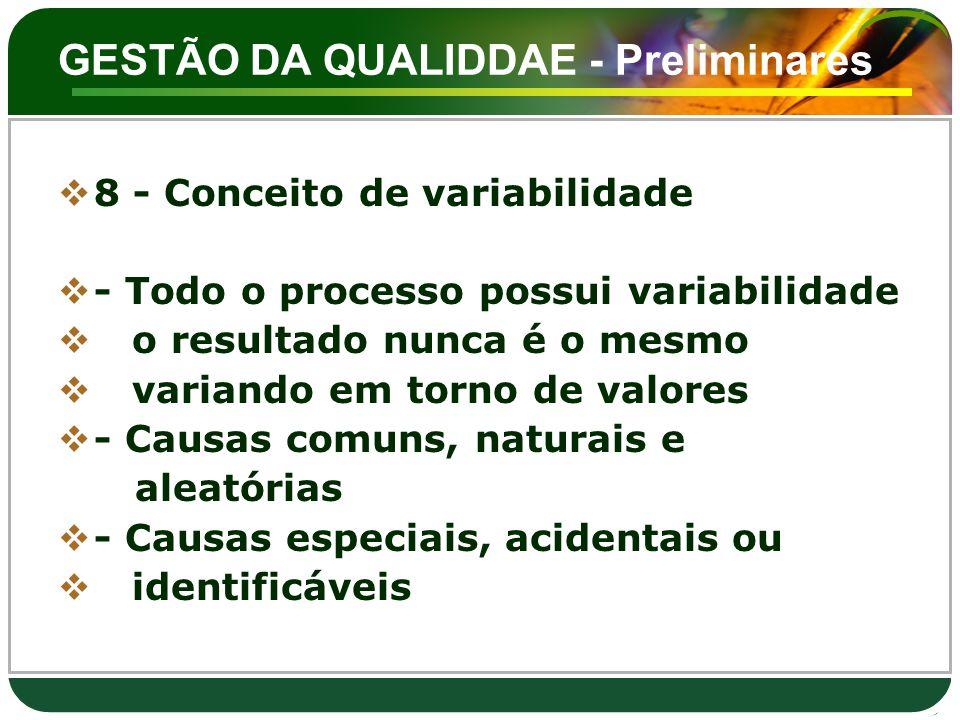 GESTÃO DA QUALIDDAE - Preliminares  8 - Conceito de variabilidade  - Todo o processo possui variabilidade  o resultado nunca é o mesmo  variando e