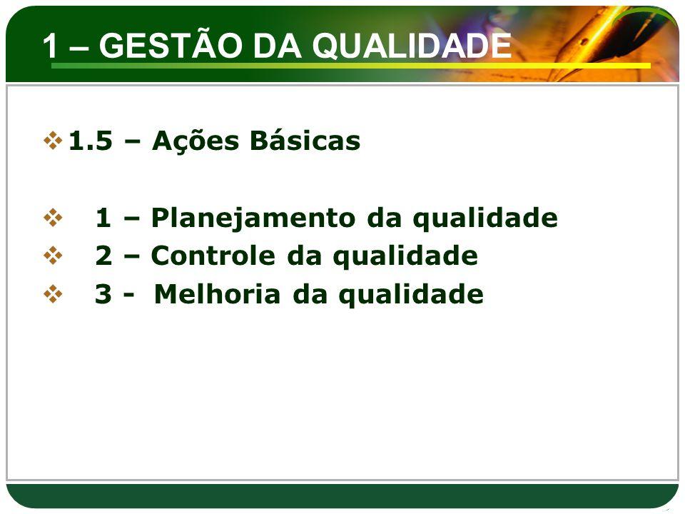 1 – GESTÃO DA QUALIDADE  1.5 – Ações Básicas  1 – Planejamento da qualidade  2 – Controle da qualidade  3 - Melhoria da qualidade