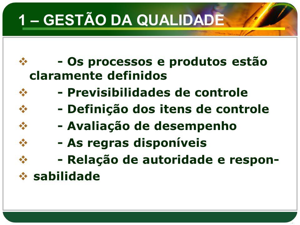 1 – GESTÃO DA QUALIDADE  - Os processos e produtos estão claramente definidos  - Previsibilidades de controle  - Definição dos itens de controle 