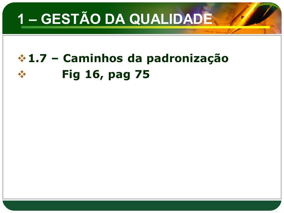 1 – GESTÃO DA QUALIDADE  1.7 – Caminhos da padronização  Fig 16, pag 75
