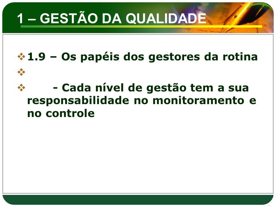 1 – GESTÃO DA QUALIDADE  1.9 – Os papéis dos gestores da rotina   - Cada nível de gestão tem a sua responsabilidade no monitoramento e no controle