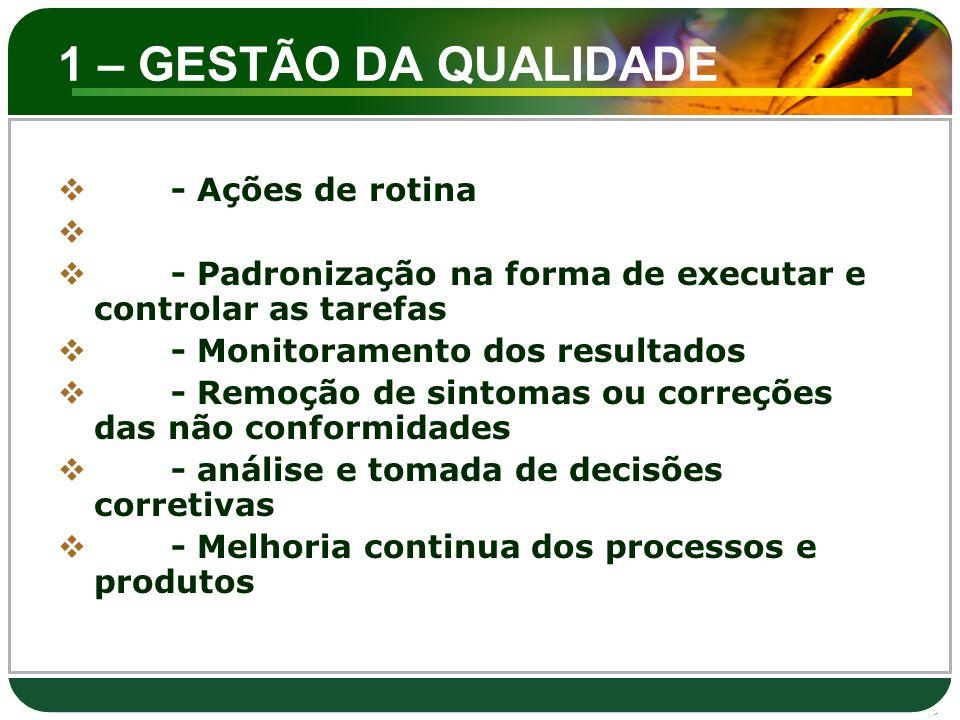 1 – GESTÃO DA QUALIDADE  - Ações de rotina   - Padronização na forma de executar e controlar as tarefas  - Monitoramento dos resultados  - Remoçã