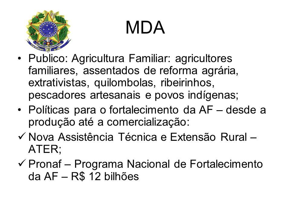 MDA Publico: Agricultura Familiar: agricultores familiares, assentados de reforma agrária, extrativistas, quilombolas, ribeirinhos, pescadores artesan
