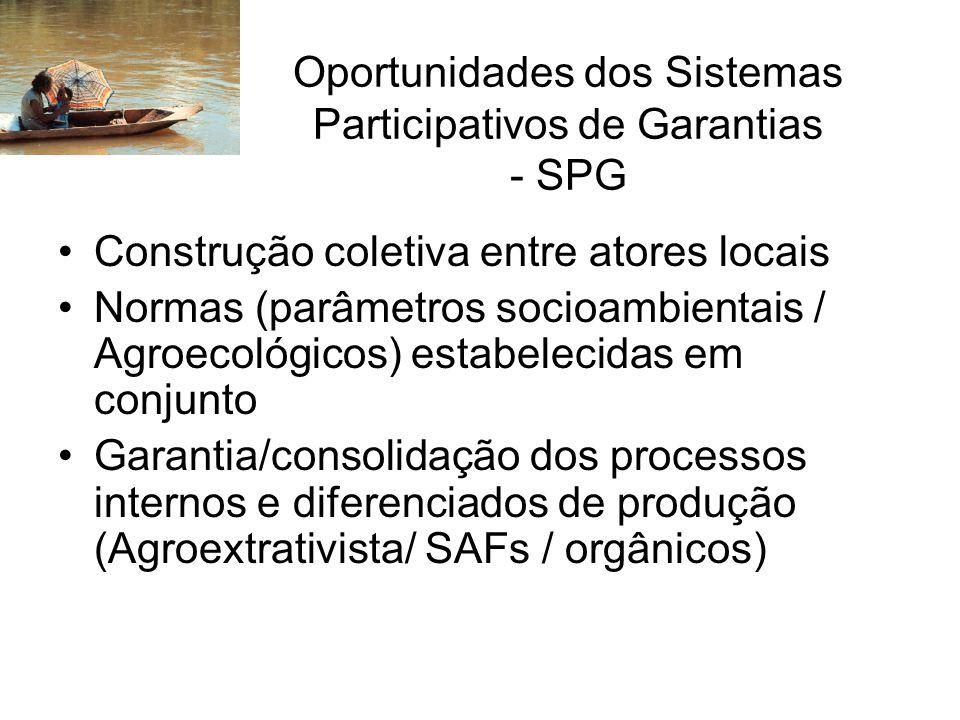 Oportunidades dos Sistemas Participativos de Garantias - SPG Construção coletiva entre atores locais Normas (parâmetros socioambientais / Agroecológicos) estabelecidas em conjunto Garantia/consolidação dos processos internos e diferenciados de produção (Agroextrativista/ SAFs / orgânicos)