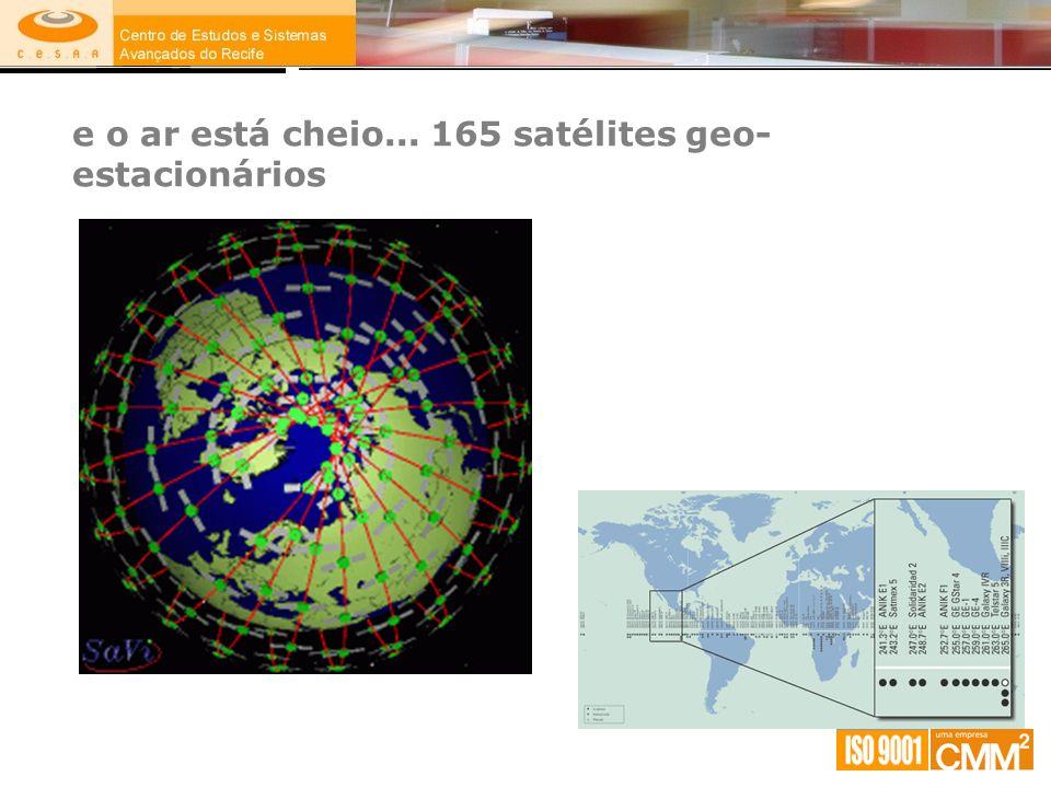 e o ar está cheio... 165 satélites geo- estacionários