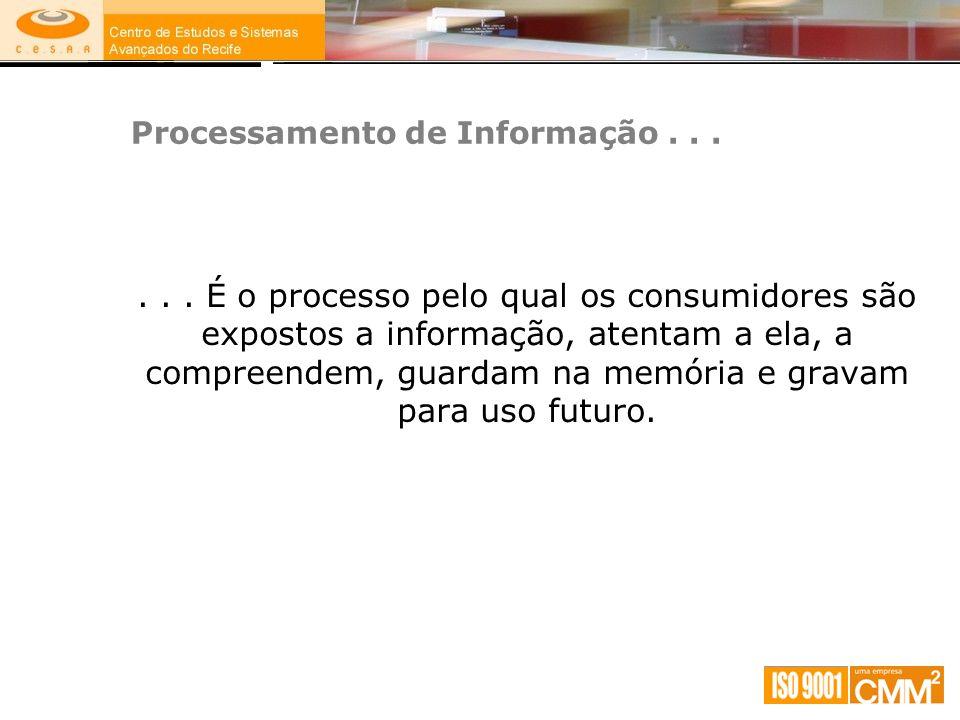 Processamento de Informação...... É o processo pelo qual os consumidores são expostos a informação, atentam a ela, a compreendem, guardam na memória e
