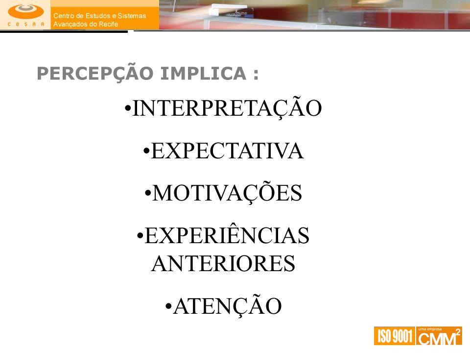 PERCEPÇÃO IMPLICA : INTERPRETAÇÃO EXPECTATIVA MOTIVAÇÕES EXPERIÊNCIAS ANTERIORES ATENÇÃO