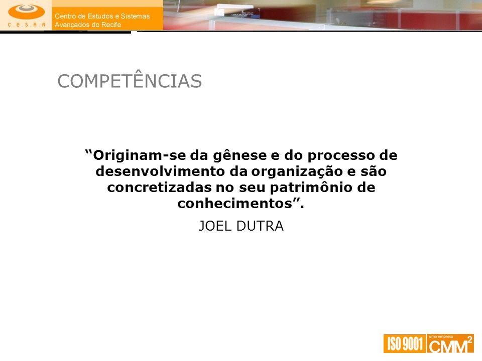 """COMPETÊNCIAS """"Originam-se da gênese e do processo de desenvolvimento da organização e são concretizadas no seu patrimônio de conhecimentos"""". JOEL DUTR"""