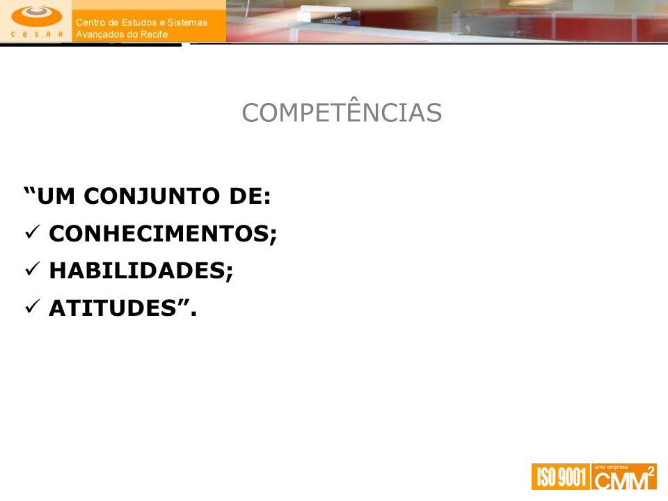 """COMPETÊNCIAS """"UM CONJUNTO DE: CONHECIMENTOS; HABILIDADES; ATITUDES""""."""