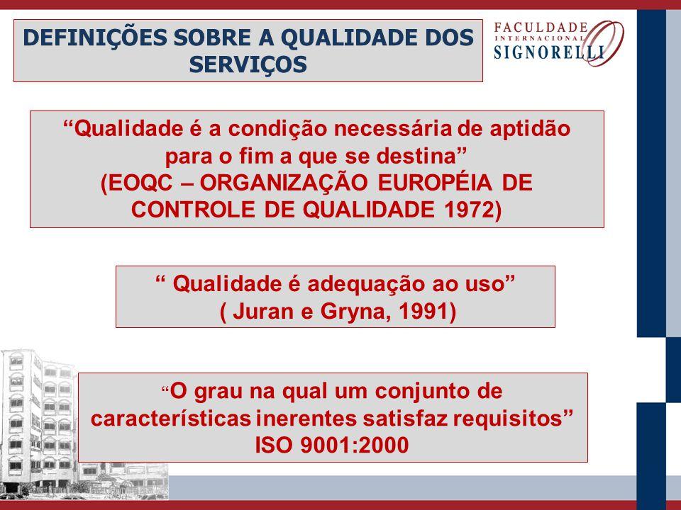 """DEFINIÇÕES SOBRE A QUALIDADE DOS SERVIÇOS """" O grau na qual um conjunto de características inerentes satisfaz requisitos"""" ISO 9001:2000 """"Qualidade é a"""