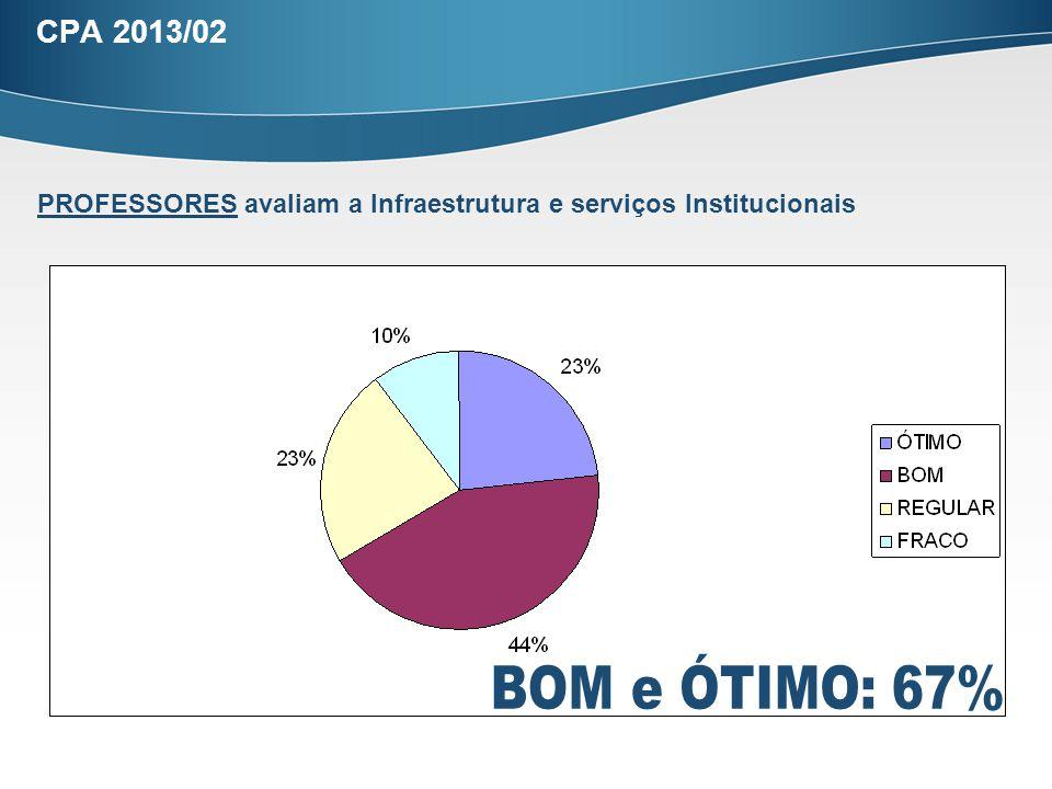 CPA 2013/02 PROFESSORES avaliam a Infraestrutura e serviços Institucionais