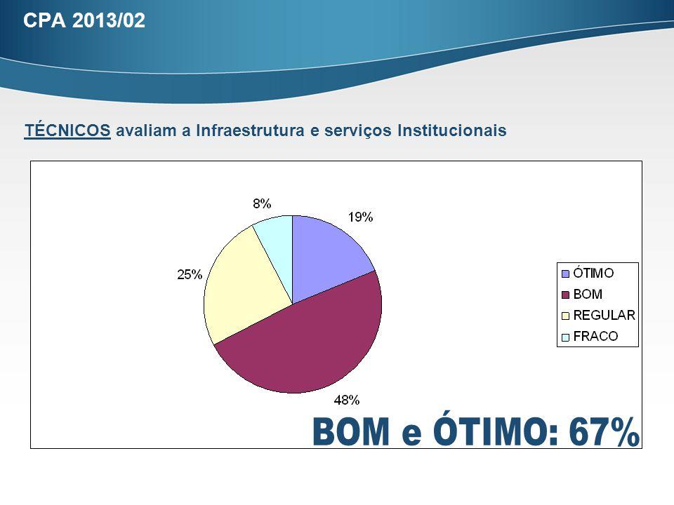 CPA 2013/02 TÉCNICOS avaliam a Infraestrutura e serviços Institucionais