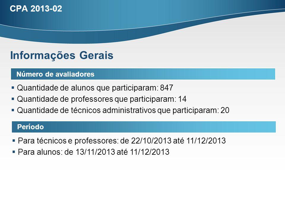 CPA 2013-02 Número de avaliadores  Quantidade de alunos que participaram: 847  Quantidade de professores que participaram: 14  Quantidade de técnicos administrativos que participaram: 20 Informações Gerais Período  Para técnicos e professores: de 22/10/2013 até 11/12/2013  Para alunos: de 13/11/2013 até 11/12/2013