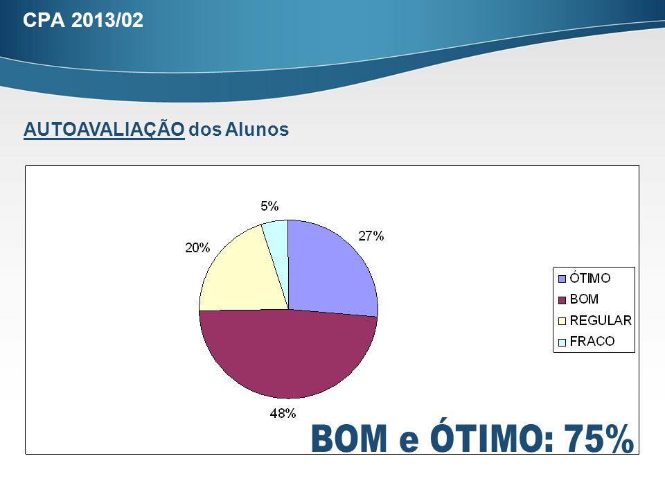 CPA 2013/02 AUTOAVALIAÇÃO dos Alunos