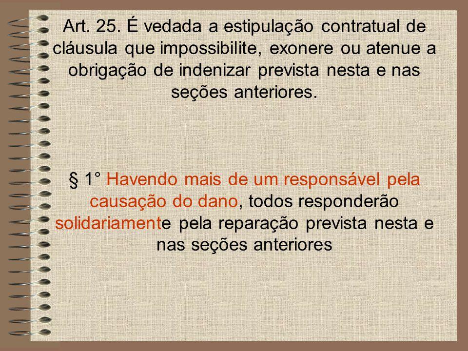 Da Decadência e da Prescrição Art.26.